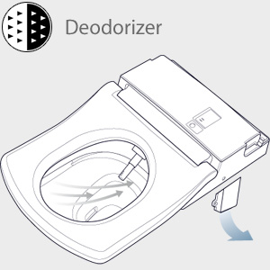 TOTO-Washlet-Technologie-Deodorizer